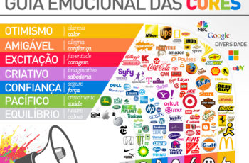 Psicologia das Cores em Marketing e Branding