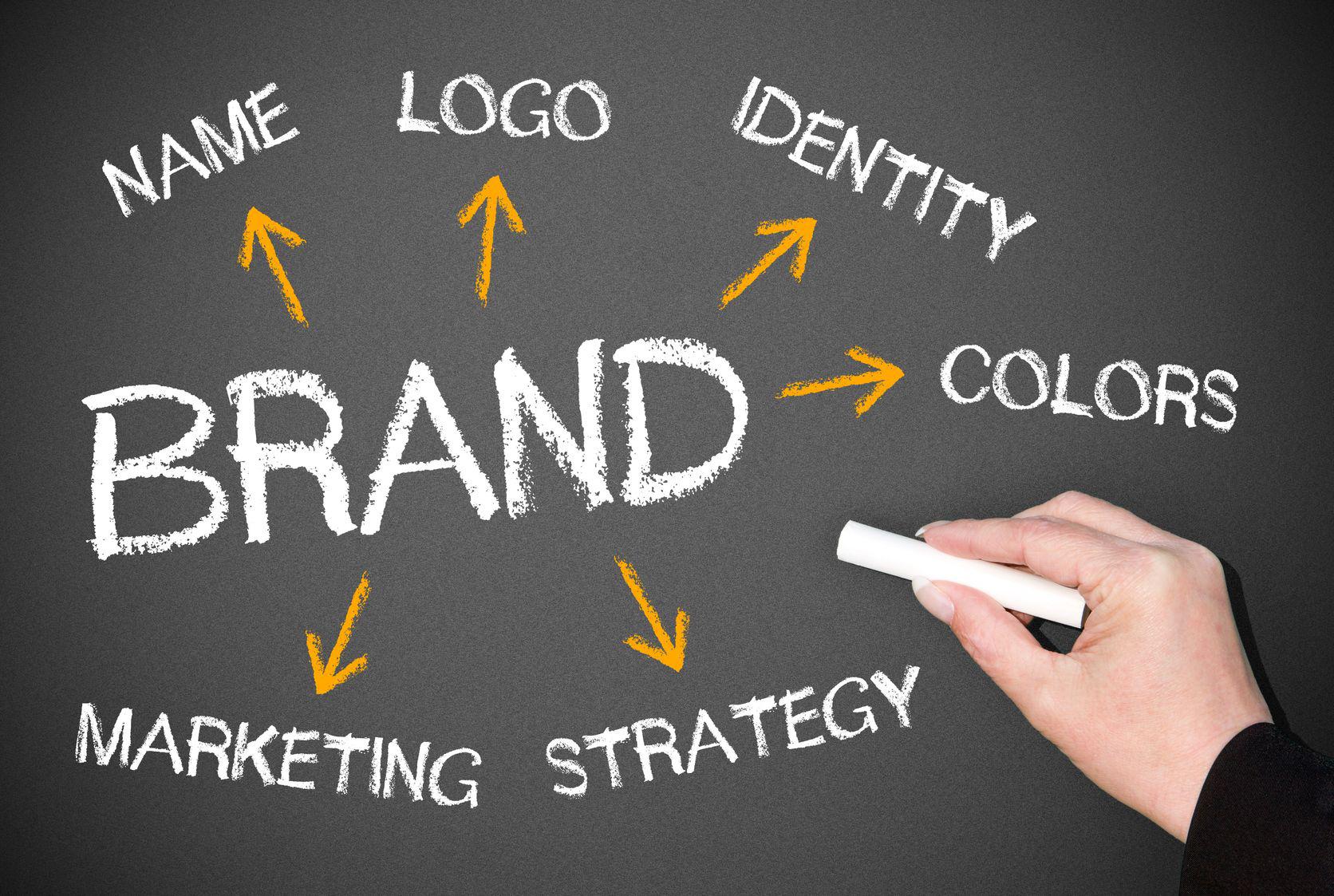 o que é marketing - branding