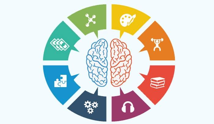 As diferentes formas de inteligência