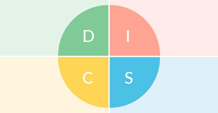 O que é a metodologia DISC